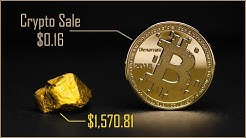 Most Undervalued Cryptocurrency in 2020