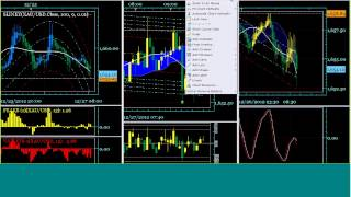 New 2013 Forex Trading Software - Trade The Turn