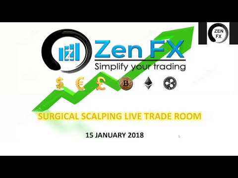 Surgical Scalping Trade Room - 1/15