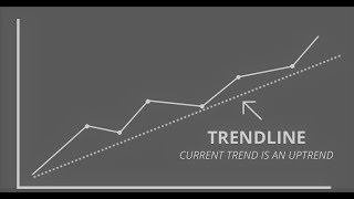 Trends & Trendlines - 2 Important Concepts To Master The Forex and CFD Market