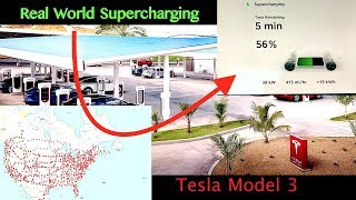 Timing ⏰ Supercharging | How Long Does It Take? | Real World Supercharging Road Trip | Tesla Model 3