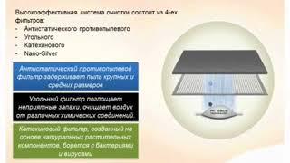 Видеообзор электрических конвекторов Electrolux ECH/AG  Air Gate