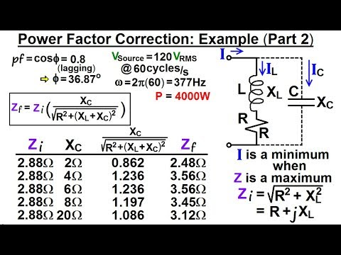 Electrical Engineering Ch 12 Ac Power 51 Of 58 Power Factor