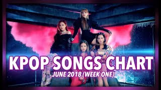 k pop songs chart july 2018 week 1
