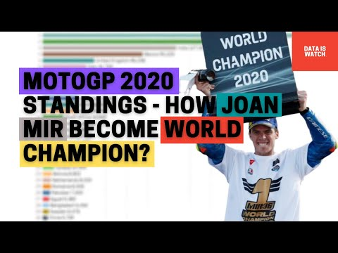MotoGP 2020 Standings until Valencia GP: How Joan Mir became World Champion in 2020?