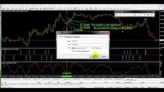 Strategy The 3°Candle Scalping Trading System - Best Strategy
