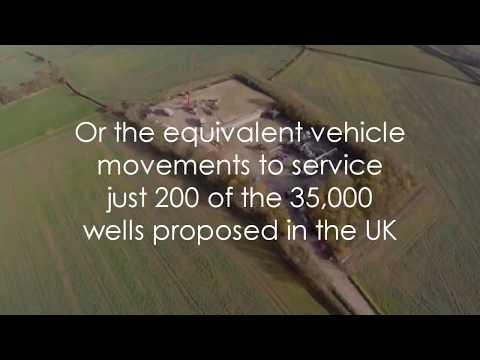 Fracking ? Really ?