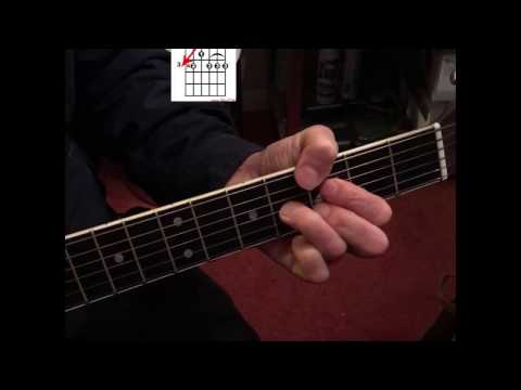 Basic Stormy Monday Chords