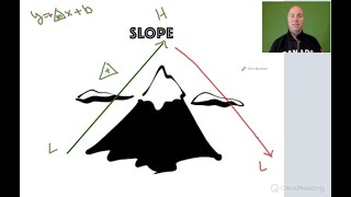 GOHMATH ~ SLOPE OF A LINE 1 ~ POSITIVE & NEGATIVE SLOPE ~ GOHACADEMY.COM
