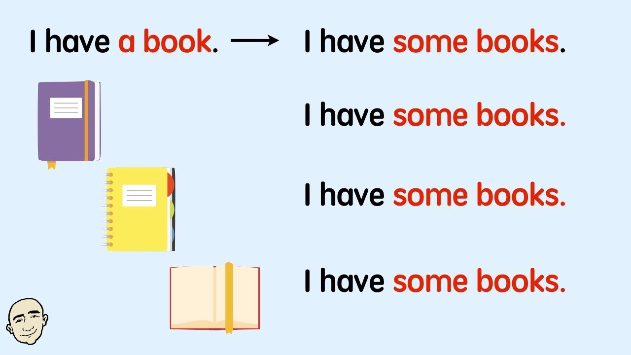 Plural of Nouns - Grammar Made Simple | English Speaking Practice | ESL