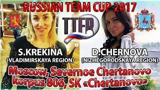 Две красавицы Командный Кубок России Светлана Крекина - Дарья Чернова