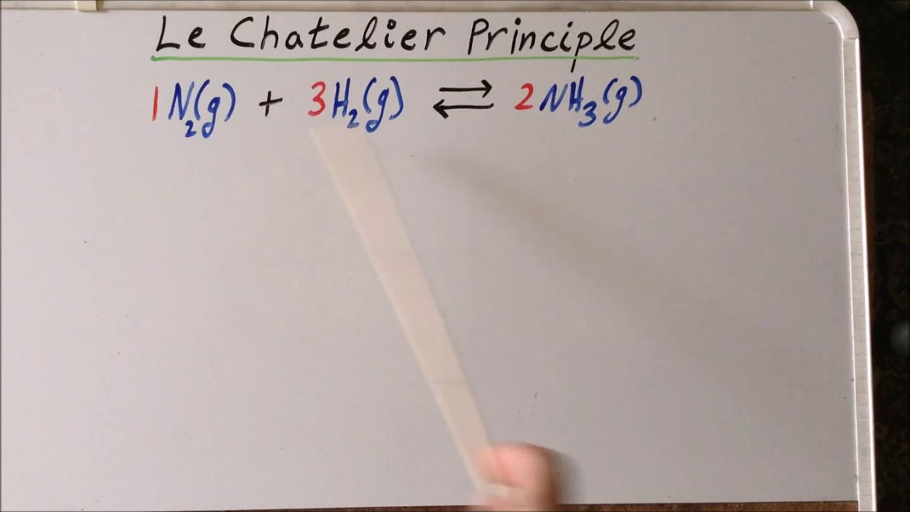 Download Le Chatelier Principle: specific numerical examples