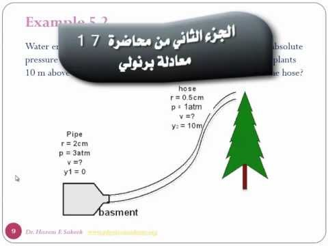 محاضرة 17 فيزياء طبية الجزء 2 امثلة على معادلة برنولي جامعة الازهر غزة Youtube