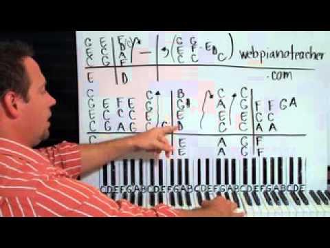Piano Lesson Mona Lisas And Mad Hatters Elton John Shawn Cheek Tutorial