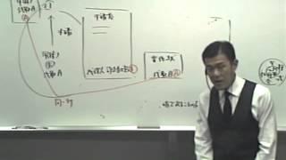 Popular Judicial scrivener & 商業登記法 videos