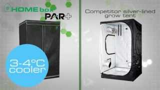 What is PAR+? HOMEbox® Unveils the Ultimate Grow Tent