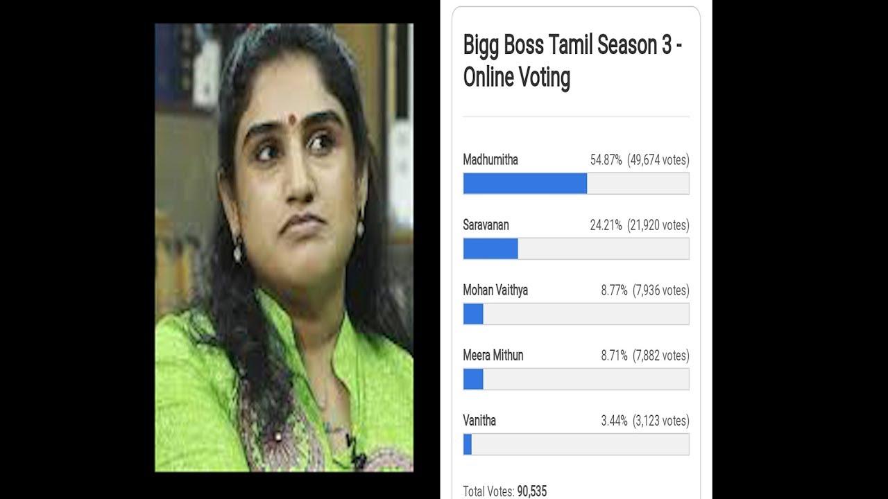 Bigg Boss 3 Tamil Voting Status | 9th July 2019 | NavarasaPattarai
