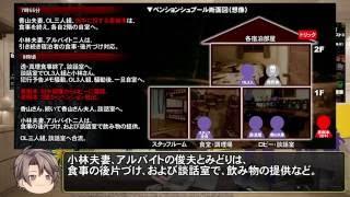 選択肢を誤ると、ペナルティーが発生するシステム ▽ゲーム夜話再生リス...