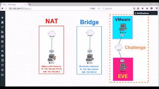 EVE Advancing Part 6 | Browser Compatibility and External Connections | Omar Adil