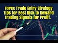 Forex Trade Entry Techniques for Best Trade Signal Entries