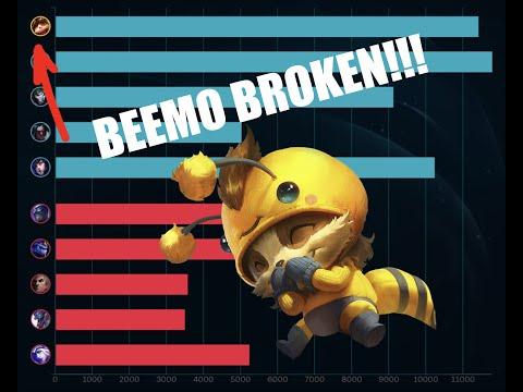 BEEMO IS THE BEST TEEMO SKIN EVER! | EZ WINS WITH GRASP TEEMO TOP! | League of Legends