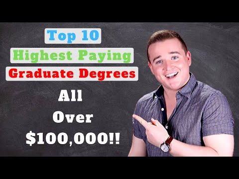 Highest Paying Graduate Degrees!! (Top 10)