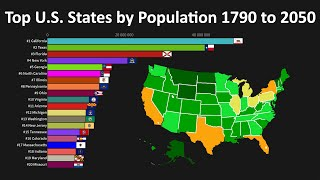 The Top U.S. States by Population from 1790 to 2050 (History + Projection)