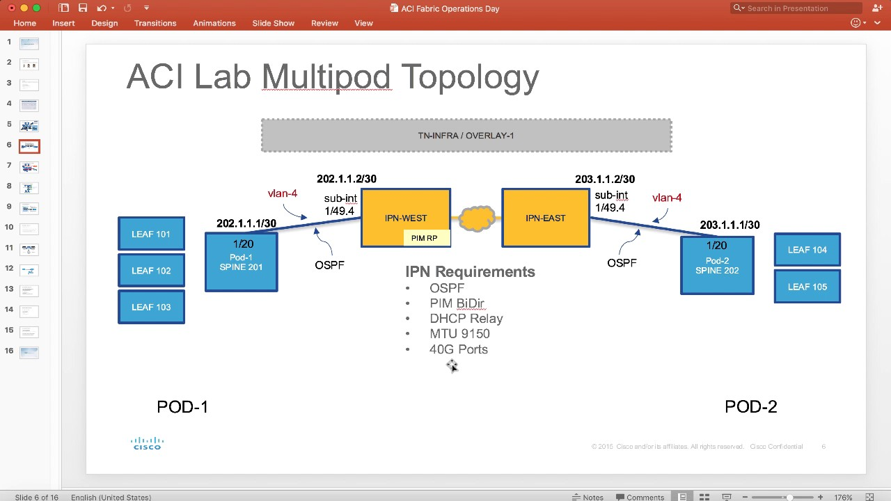 Cisco ACI - Multipod Phase1 IPNv2 - YouTube