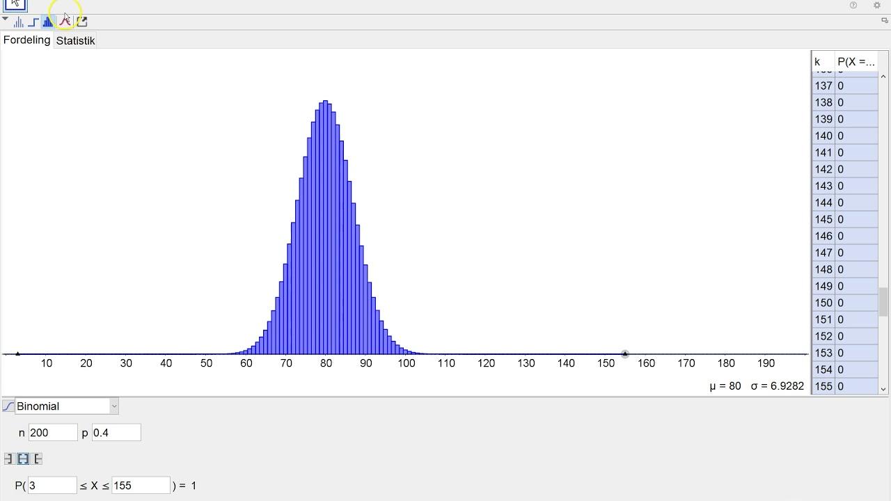 Binomialfordeling og normal-approksimation