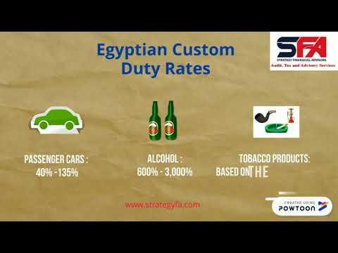 Custom Duty/Tariff In Egypt