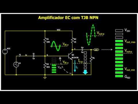 Amplificador Emissor Comum com TJB NPN