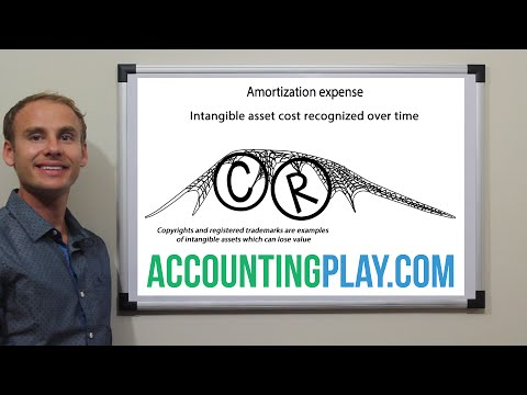 What is Amortization Expense in Accounting? Accounting Play