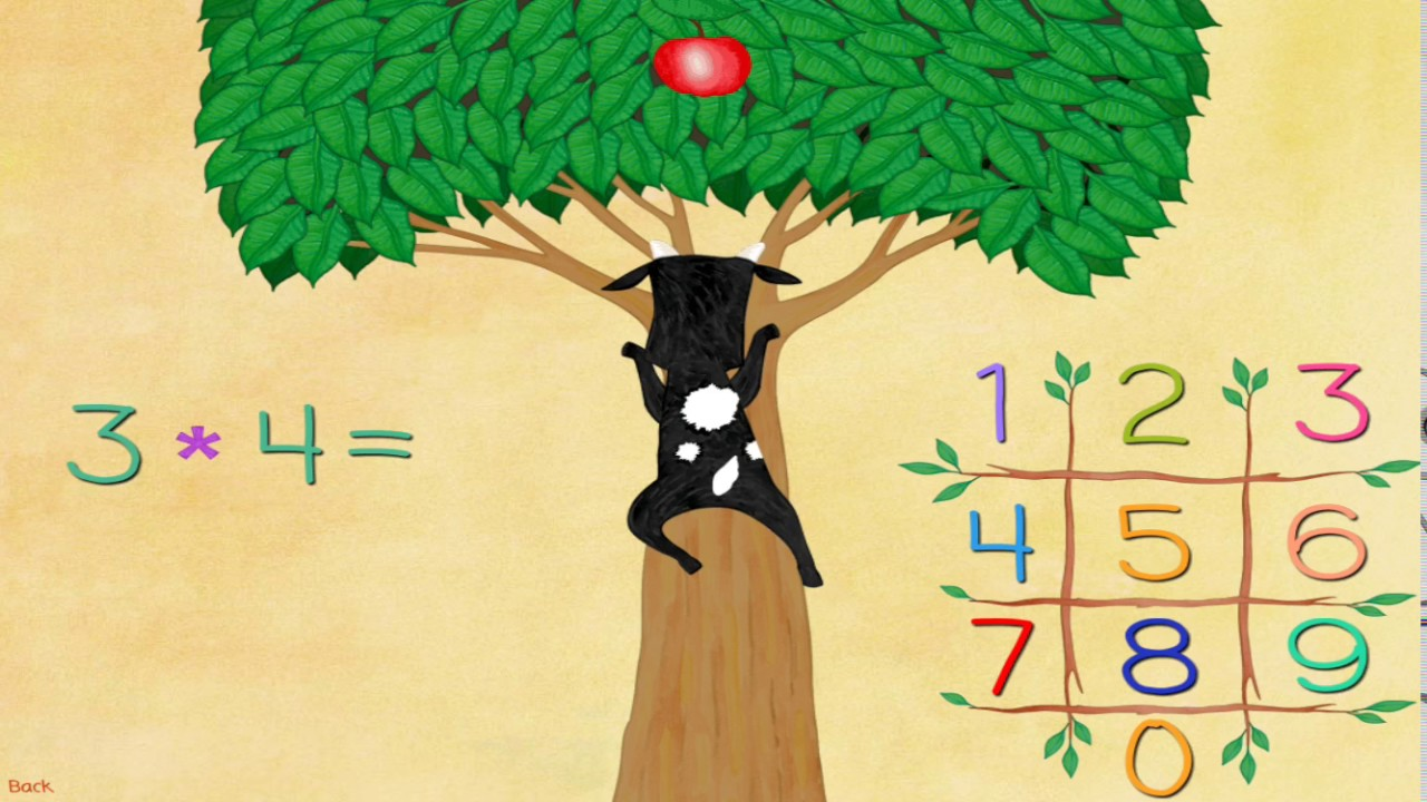 Learn Times Tables For Kids Learning Can Be Fun Math