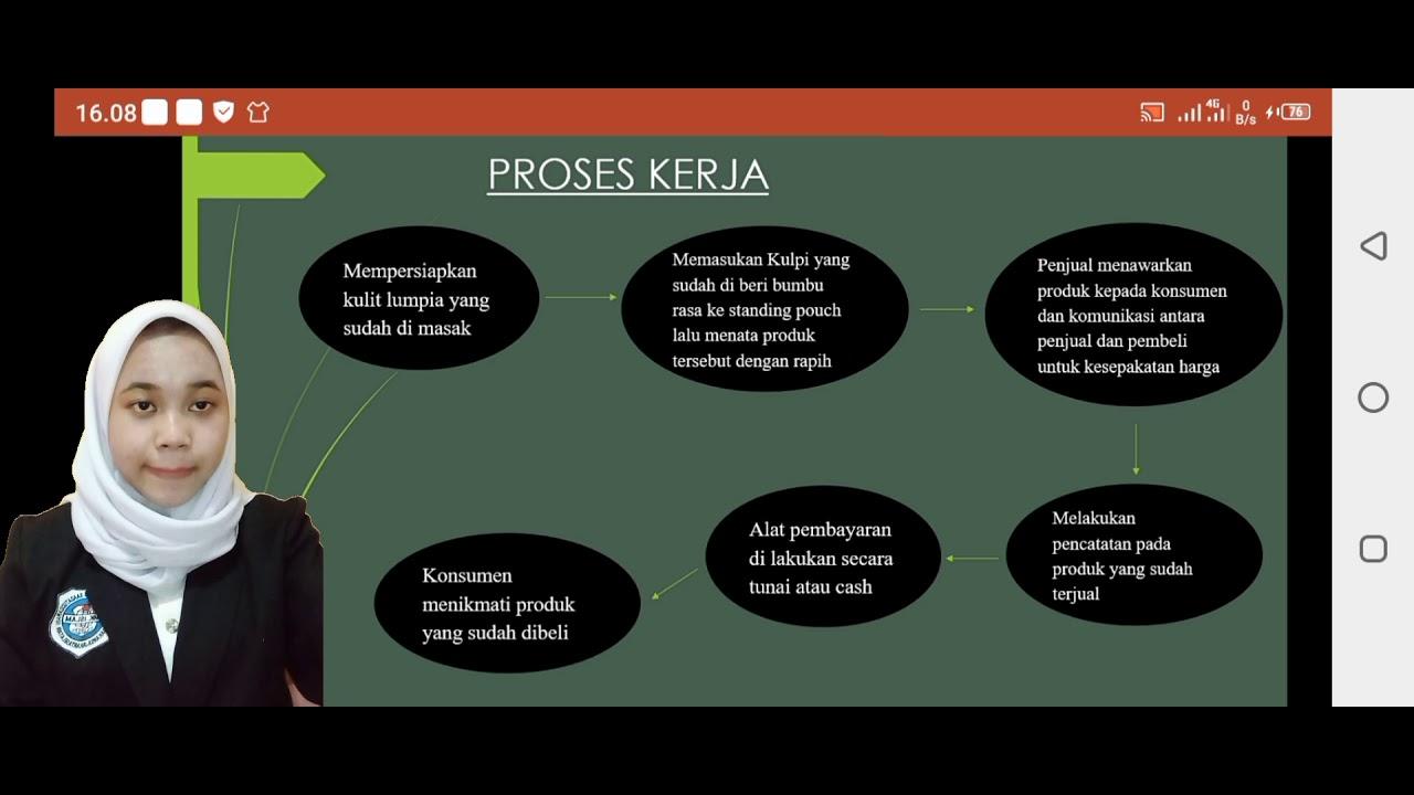 Proposal Produk Kerudung : Contoh Proposal Business Plan Hijab Lukis : How do you make them ...