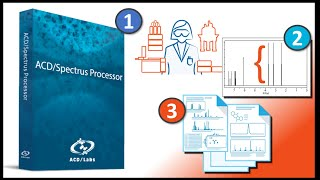ACD/Spectrus Processor - From Raw Data to a Full Report in 3 clicks