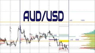 AUD/USD - Forex Valiutų Apžvalga, remiantis Volume-FX apyvartų analize  (Ketvirtadienio Rubrika)