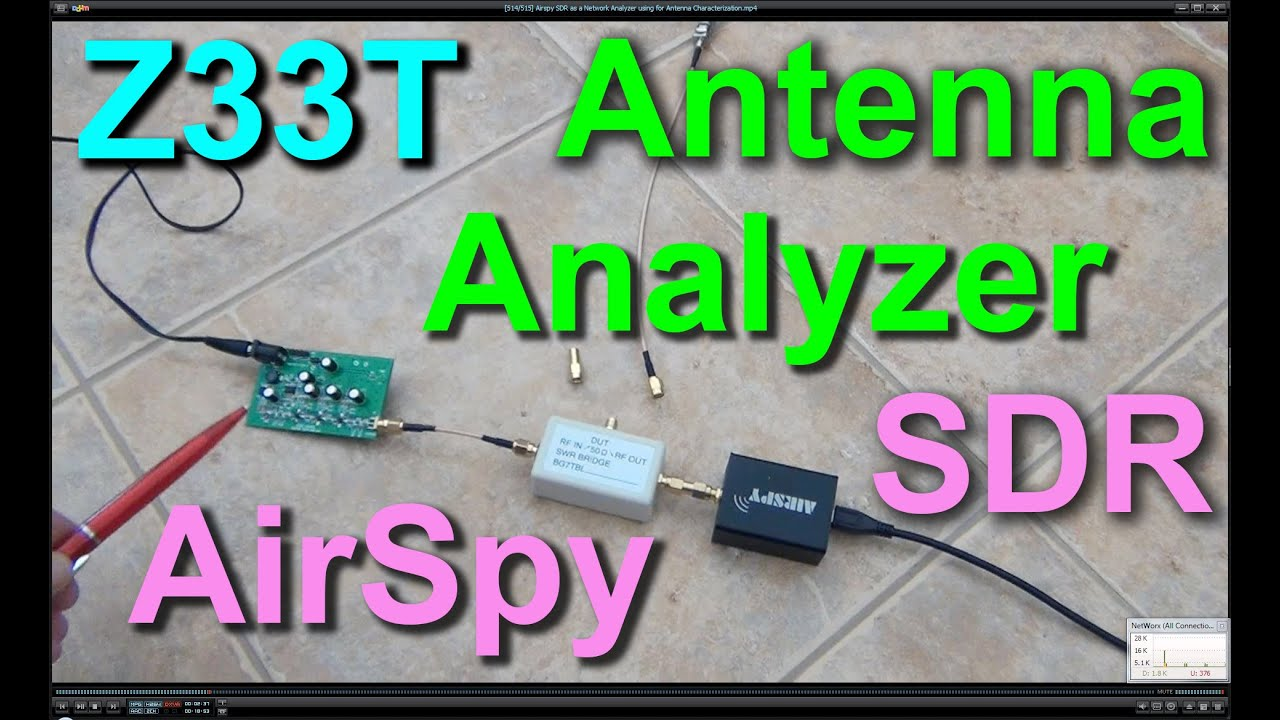 SDR - Software Defined Radio | RDI Boards