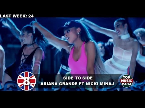 Top 10 Songs of The Week - September 24, 2016 (UK BBC CHART)