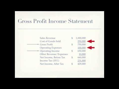 Gross Profit Income Statement - Accounting video