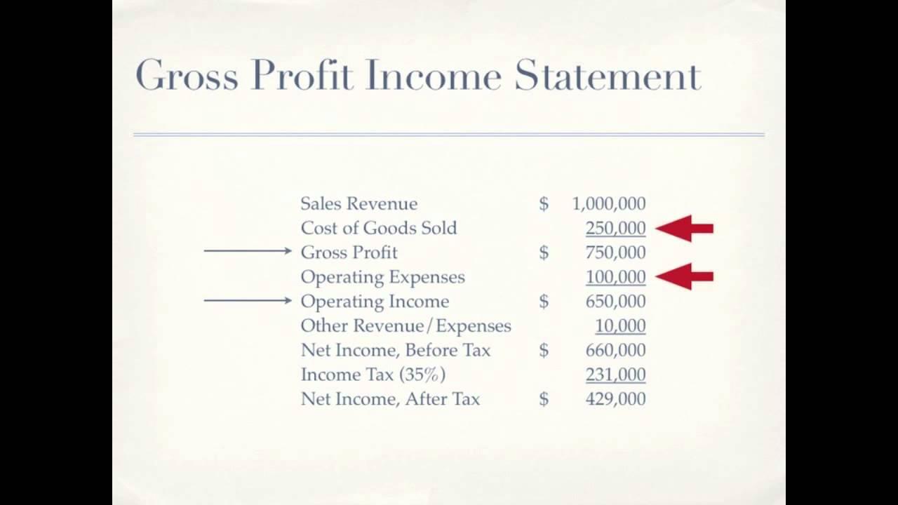 Fresh Direct Financial Statements