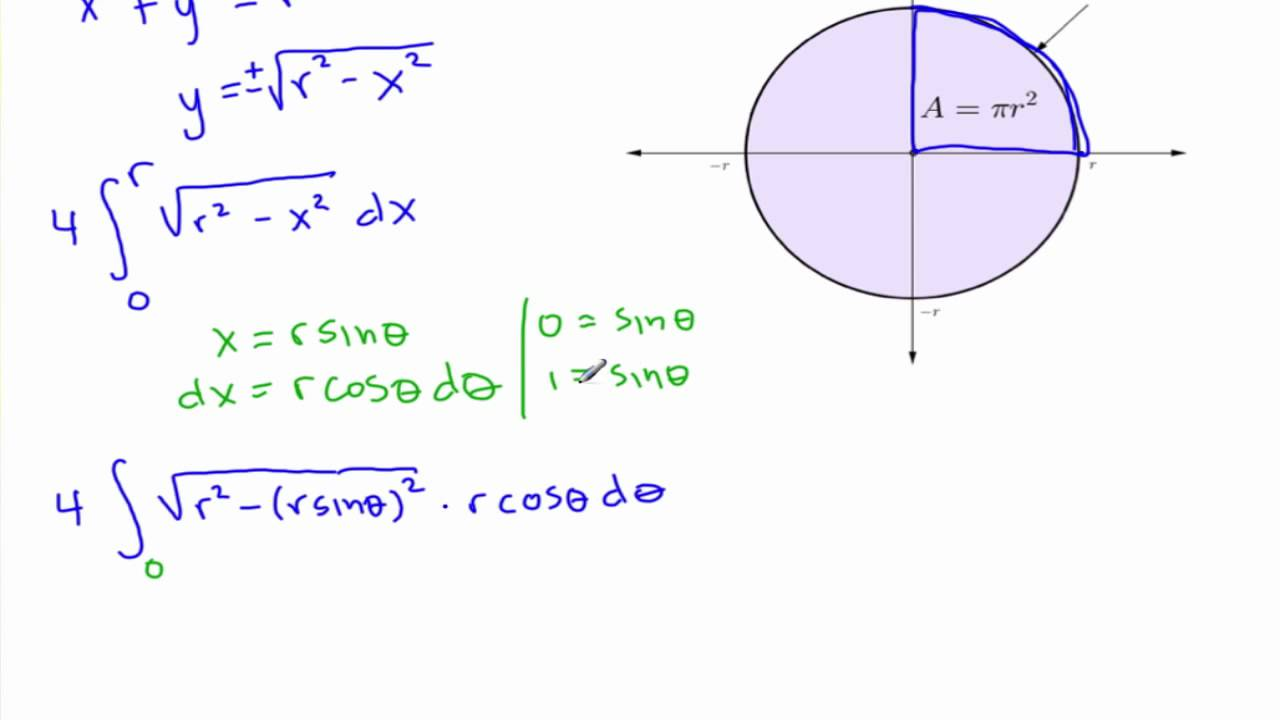Proof for area of a circle youtube proof for area of a circle ccuart Choice Image