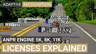 CARMEN® ANPR 5K, 8K, 11K licenses explained