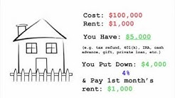 How does our Rent-to-Own Program Work?