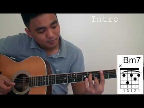Magbalik guitar chords