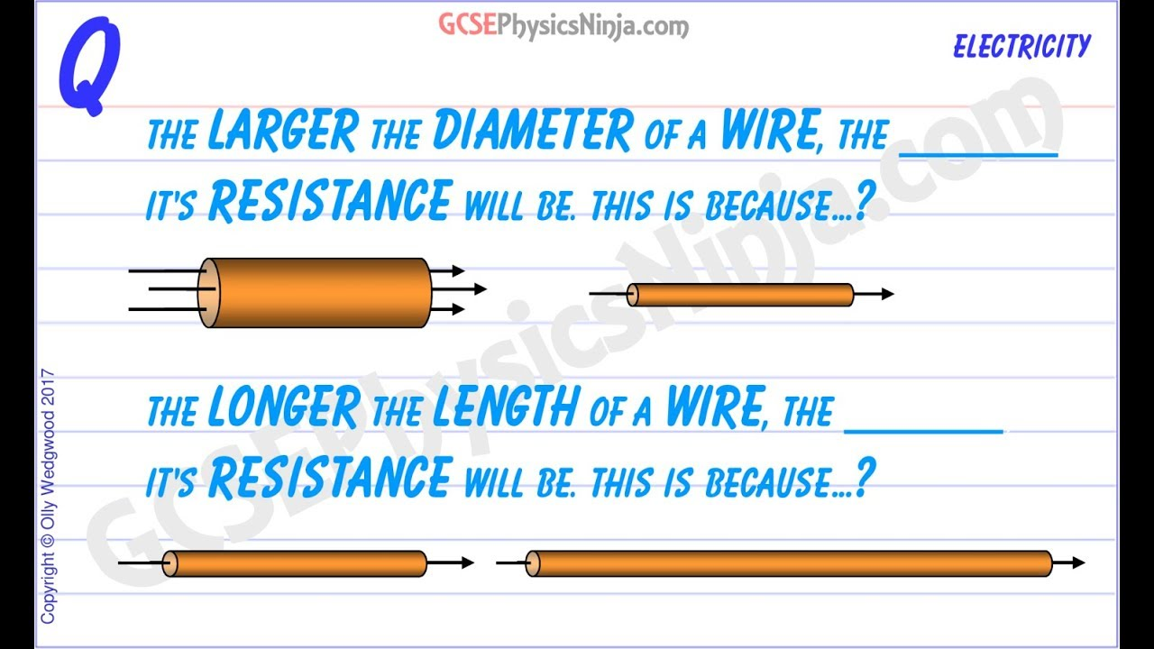 An Investigation Into the Resistance of a Wire... - Owlcation - Education