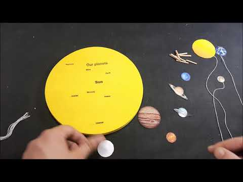 Our Solar System Activity