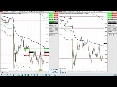 How To Day Trade Nasdaq NQ   Live Trading   $660 in 10 minutes