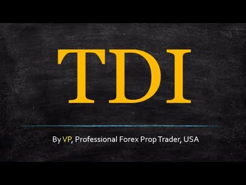 The Saga Of The Tdi Indicator Youtube
