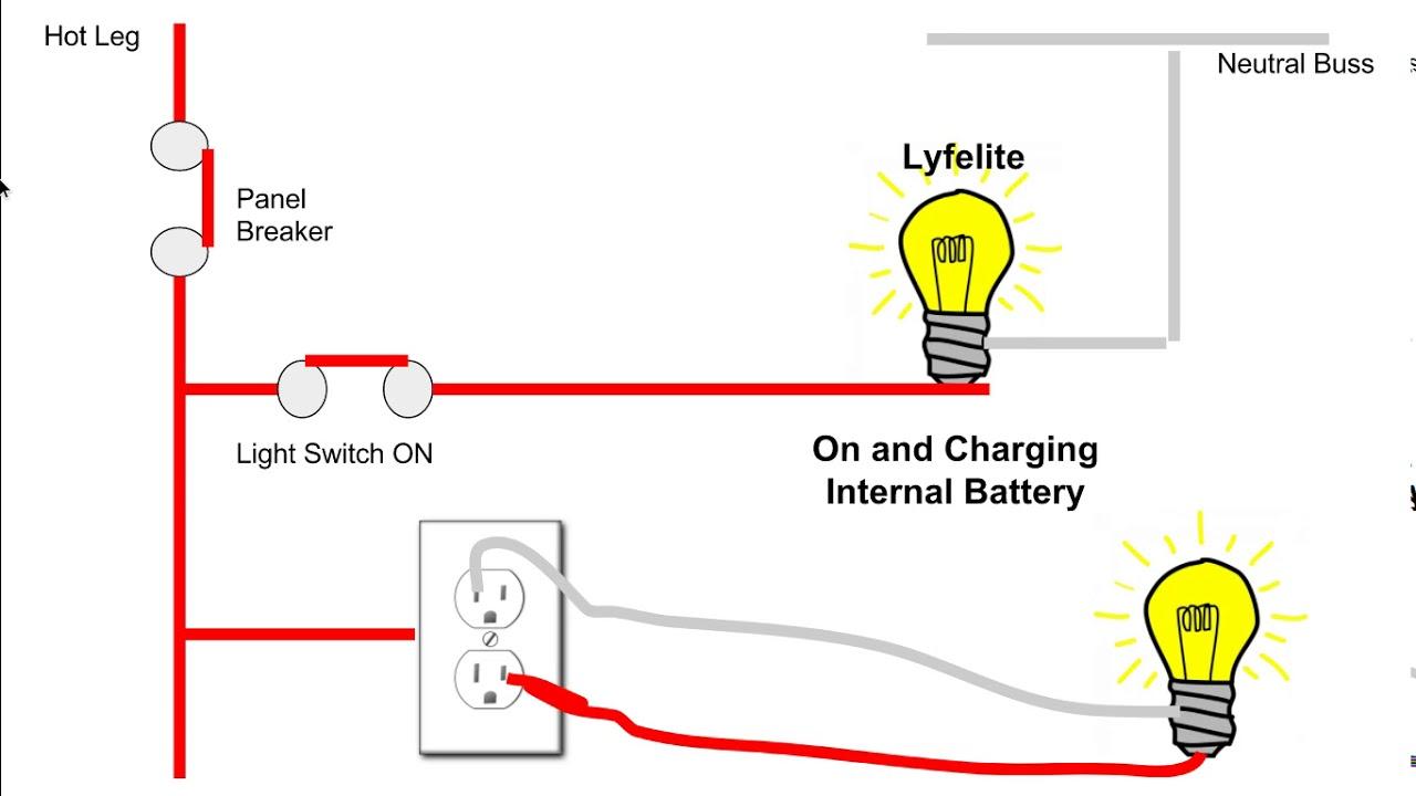 how emergency led light bulbs works [ 1280 x 720 Pixel ]