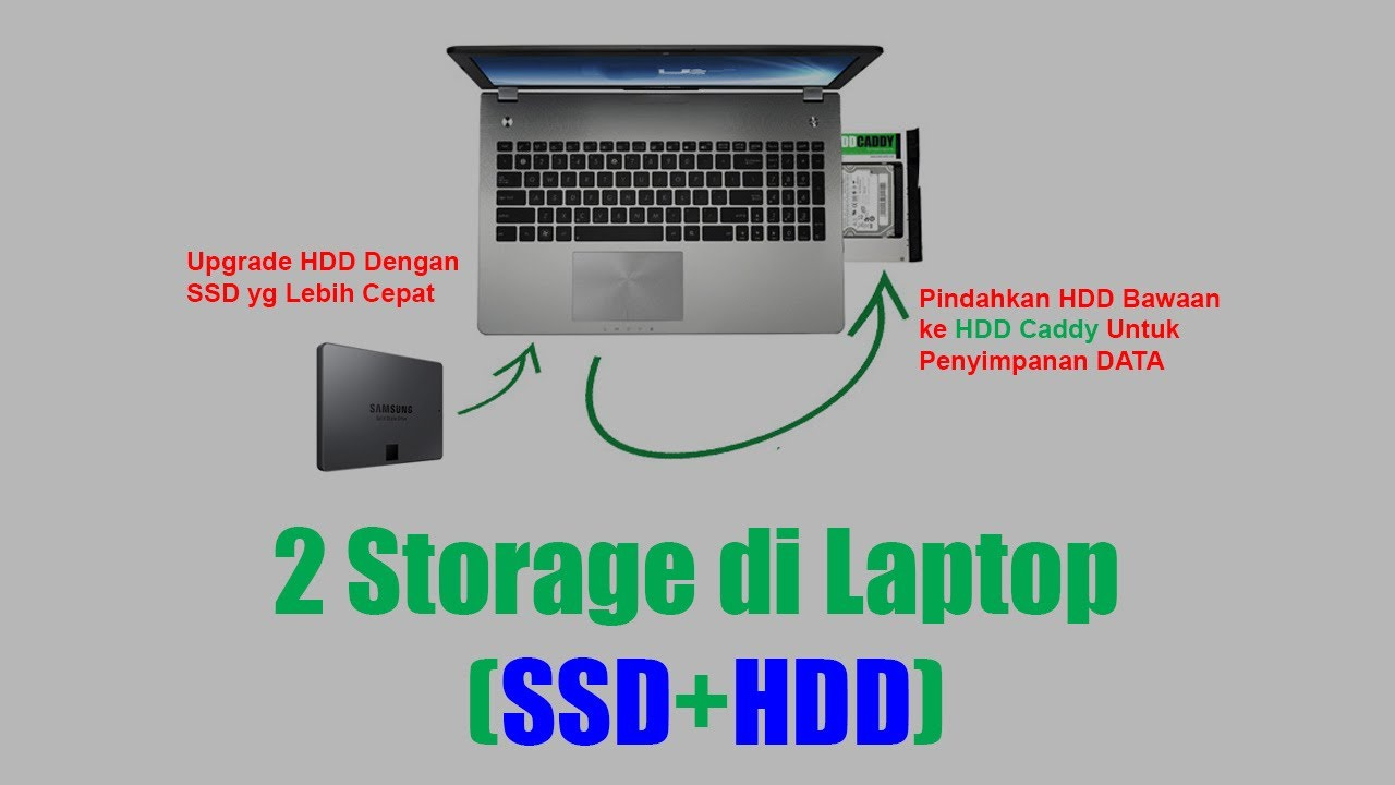 Dual Storage Ssd Hdd Laptop Ganti Dvdrw Dengan Hdd Caddy Acer